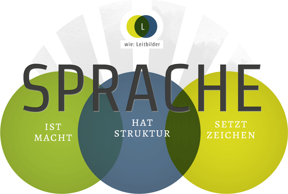 Text-in-Form: Sprache